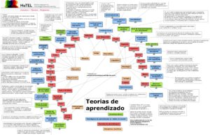 learning-theory-v6-traduzido-para-o-portugues